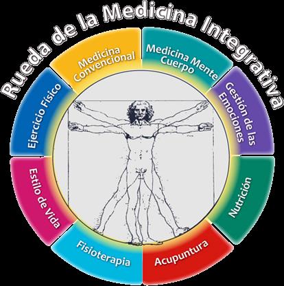rueda-medicina-integrativa
